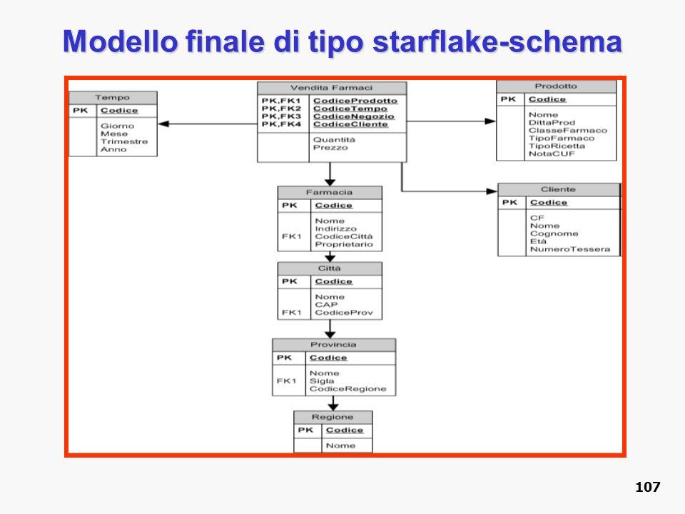 Modello finale di tipo starflake-schema