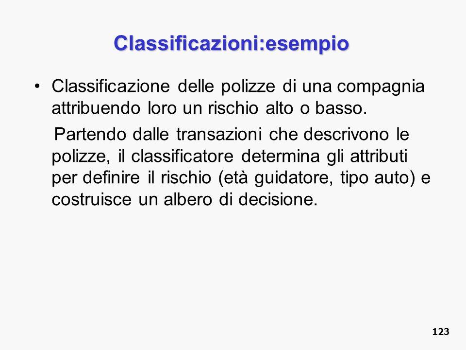 Classificazioni:esempio