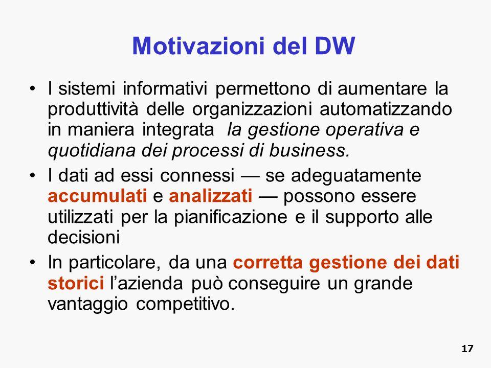 Motivazioni del DW