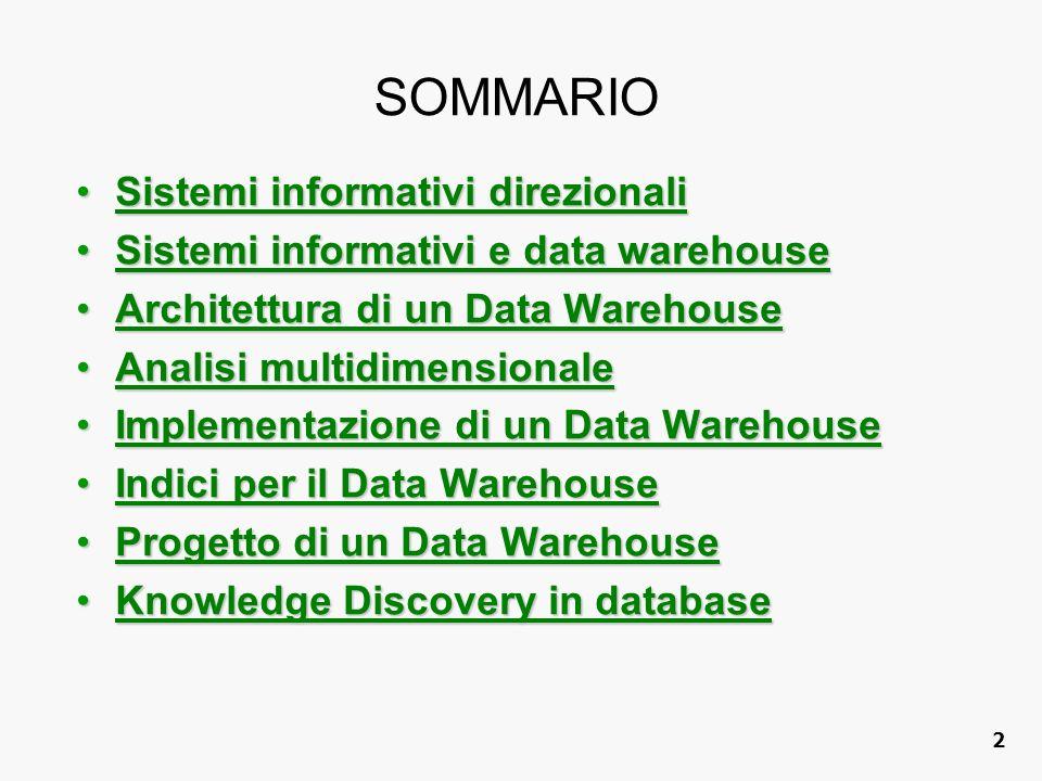 SOMMARIO Sistemi informativi direzionali