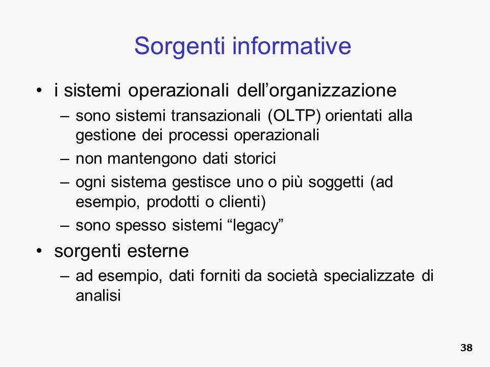 Sorgenti informative i sistemi operazionali dell'organizzazione