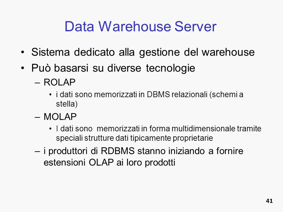 Data Warehouse Server Sistema dedicato alla gestione del warehouse