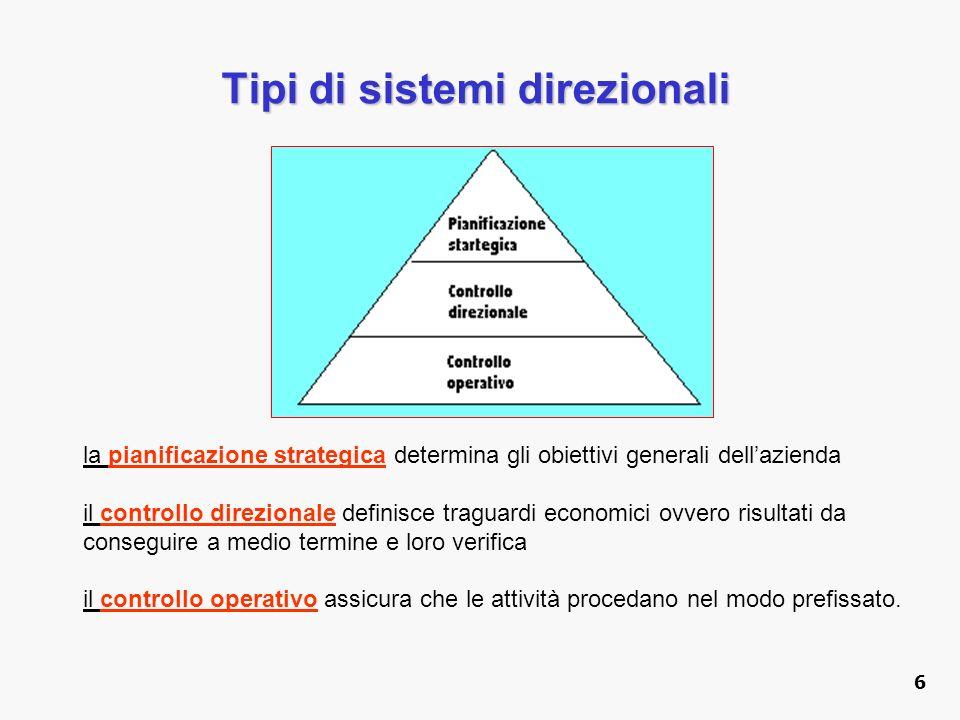 Tipi di sistemi direzionali