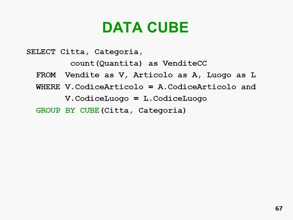 DATA CUBE SELECT Citta, Categoria, count(Quantita) as VenditeCC