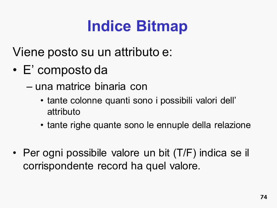 Indice Bitmap Viene posto su un attributo e: E' composto da