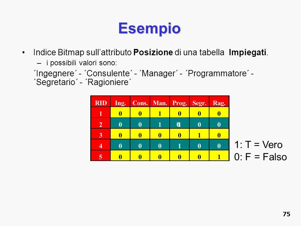Esempio 1: T = Vero 0: F = Falso
