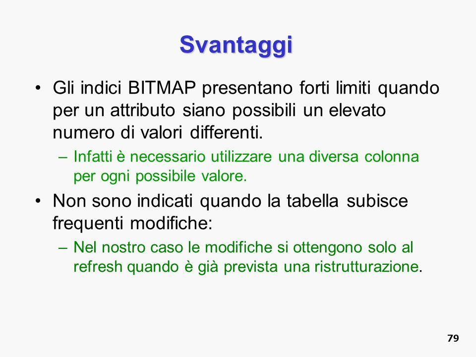 Svantaggi Gli indici BITMAP presentano forti limiti quando per un attributo siano possibili un elevato numero di valori differenti.