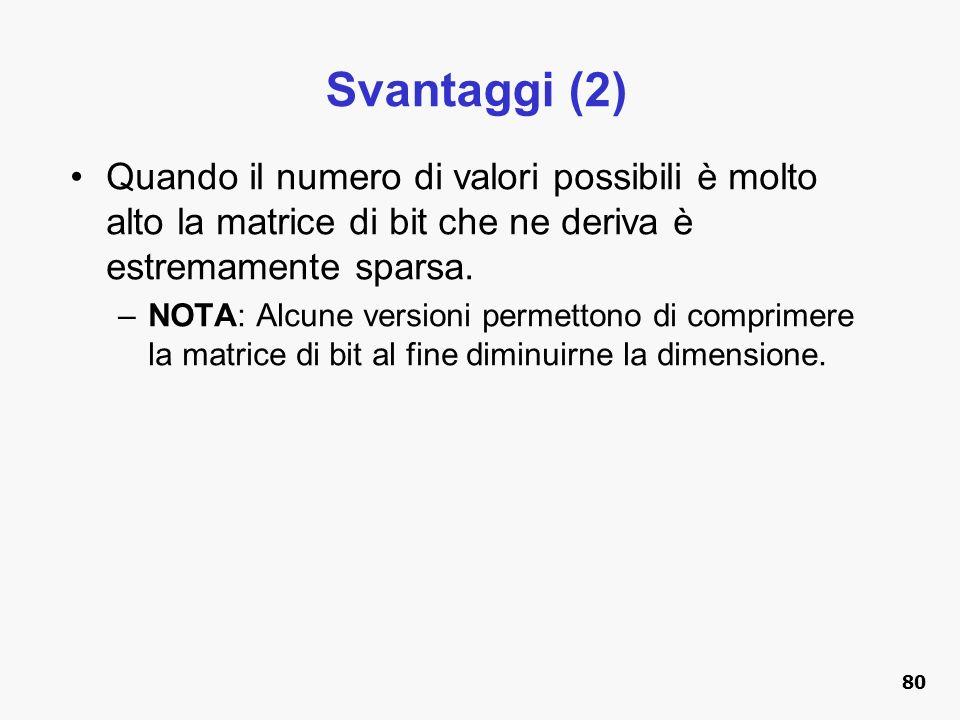 Svantaggi (2) Quando il numero di valori possibili è molto alto la matrice di bit che ne deriva è estremamente sparsa.