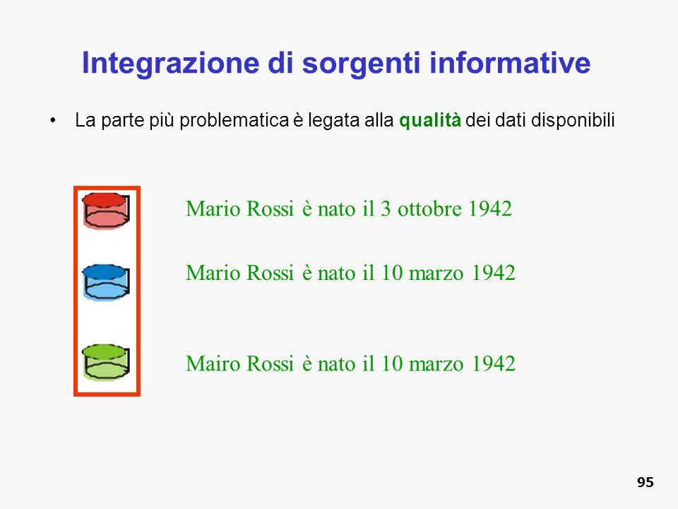 Integrazione di sorgenti informative