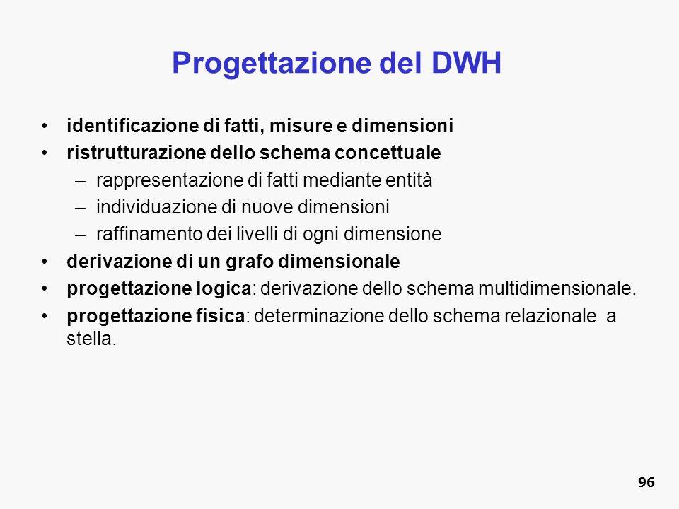 Progettazione del DWH identificazione di fatti, misure e dimensioni