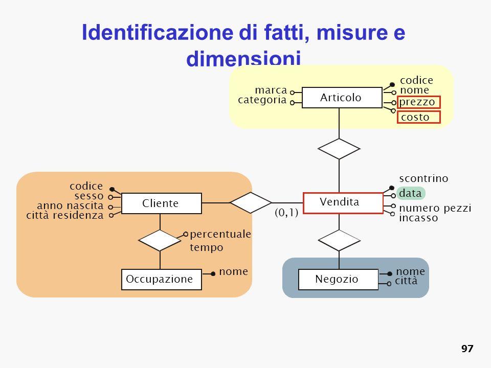 Identificazione di fatti, misure e dimensioni