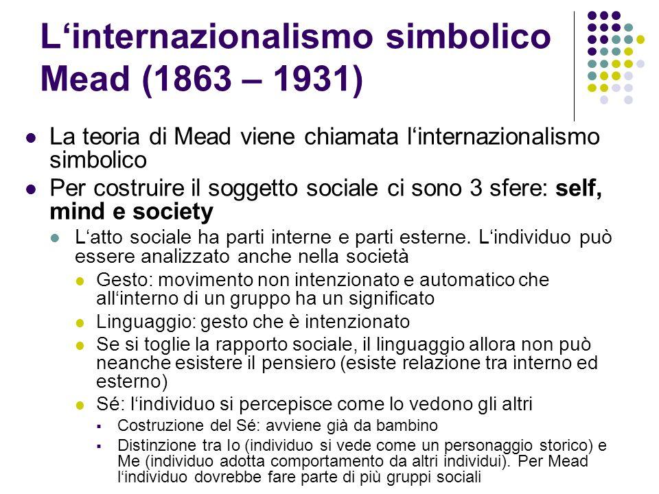 L'internazionalismo simbolico Mead (1863 – 1931)