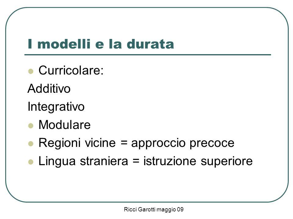 I modelli e la durata Curricolare: Additivo Integrativo Modulare