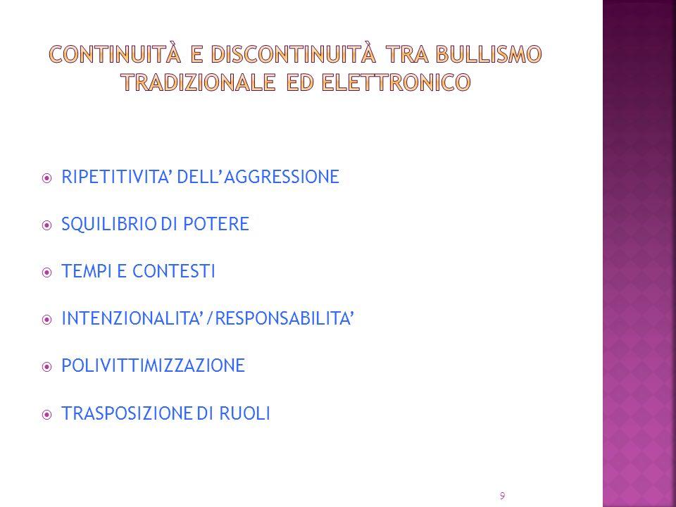 Continuità e discontinuità tra bullismo tradizionale ed elettronico