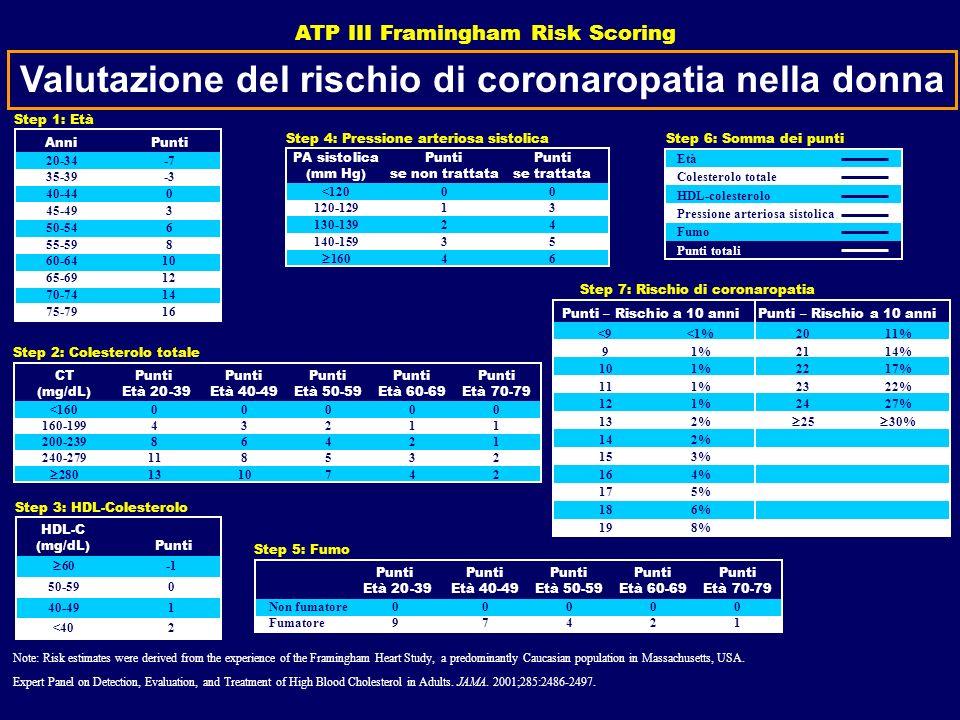 Valutazione del rischio di coronaropatia nella donna