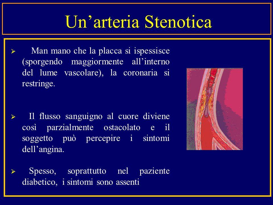 Un'arteria Stenotica Man mano che la placca si ispessisce (sporgendo maggiormente all'interno del lume vascolare), la coronaria si restringe.