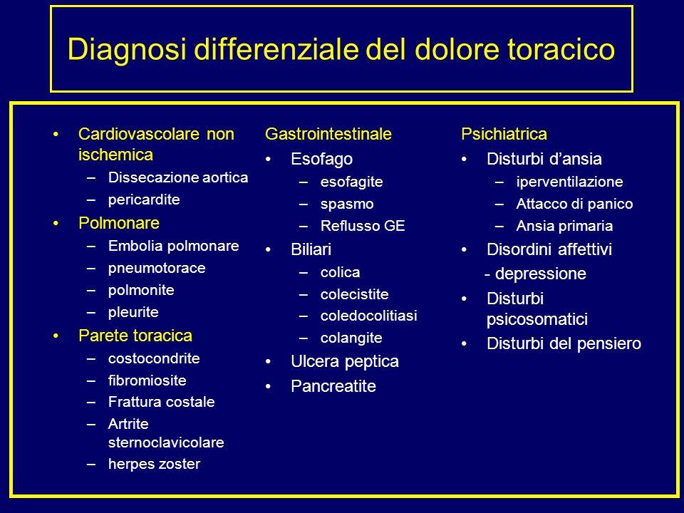 Diagnosi differenziale del dolore toracico