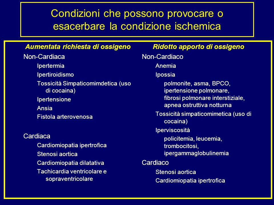 Condizioni che possono provocare o esacerbare la condizione ischemica