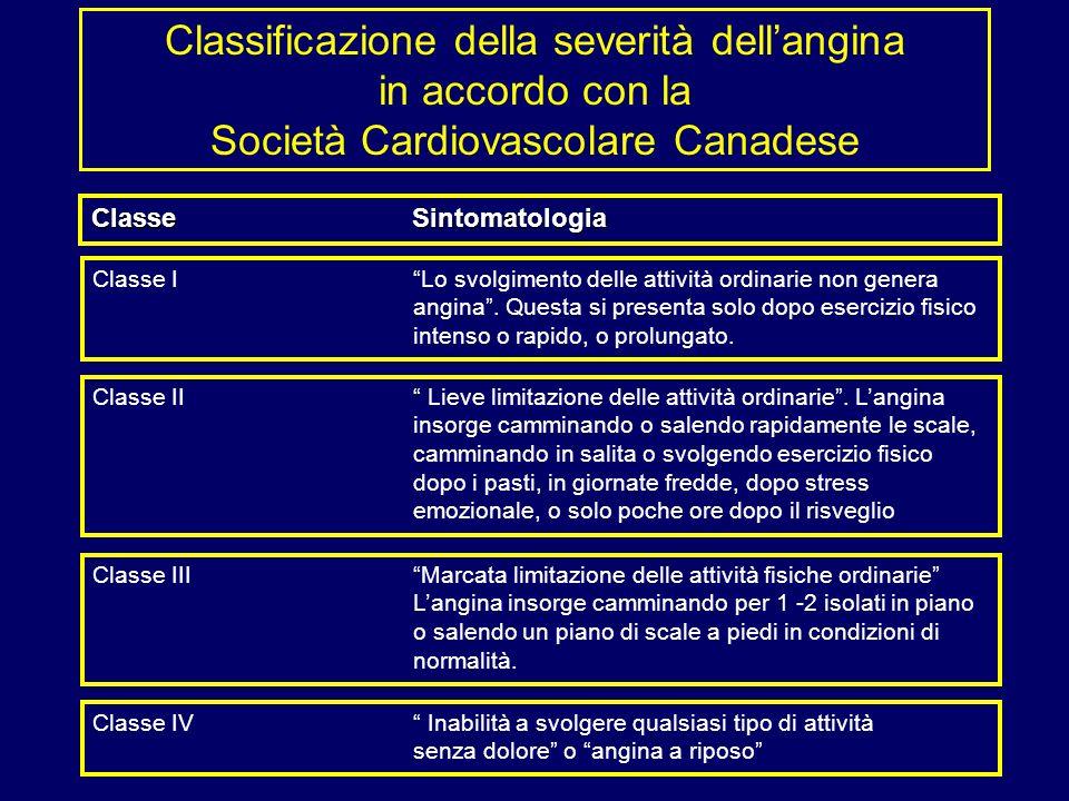Classificazione della severità dell'angina in accordo con la Società Cardiovascolare Canadese