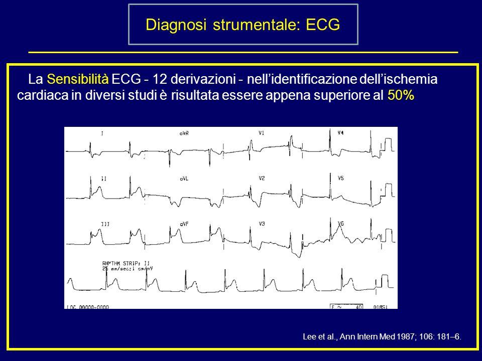 Diagnosi strumentale: ECG