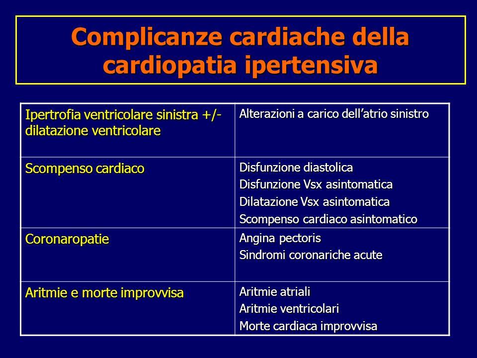 Complicanze cardiache della cardiopatia ipertensiva