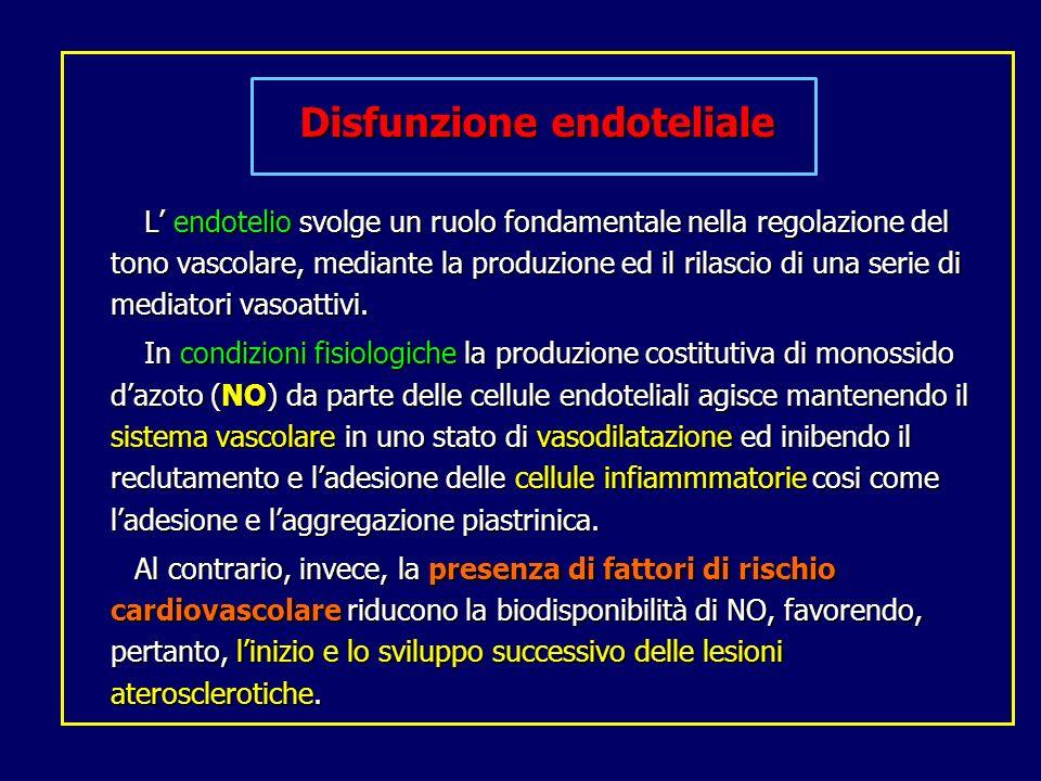 Disfunzione endoteliale