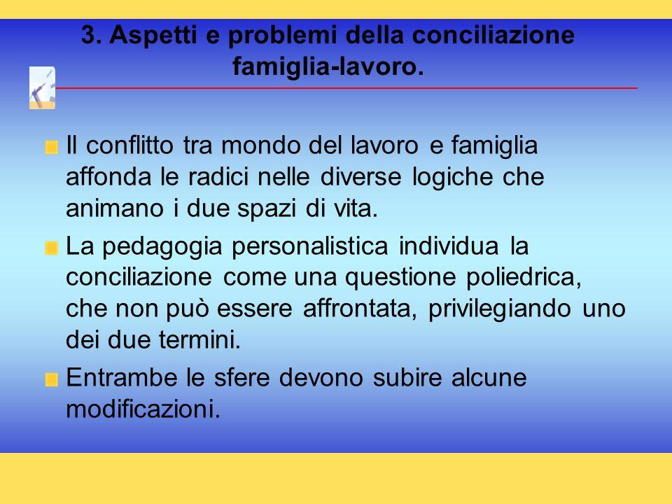 3. Aspetti e problemi della conciliazione famiglia-lavoro.