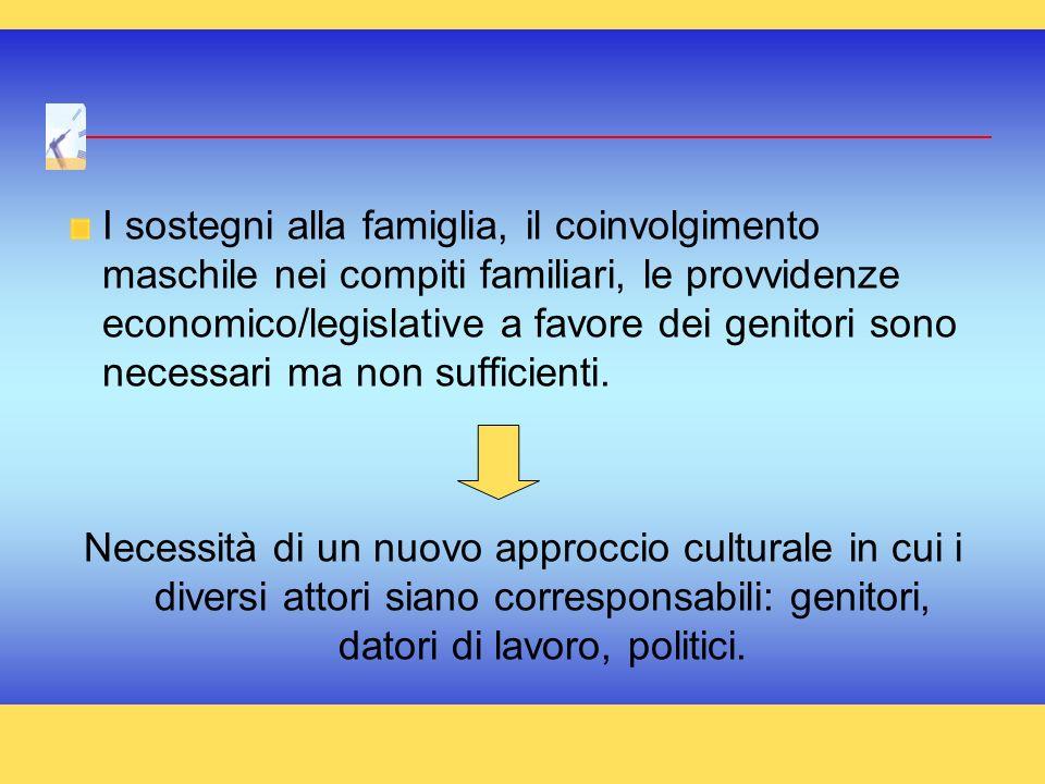 I sostegni alla famiglia, il coinvolgimento maschile nei compiti familiari, le provvidenze economico/legislative a favore dei genitori sono necessari ma non sufficienti.