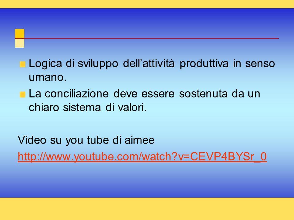 Logica di sviluppo dell'attività produttiva in senso umano.