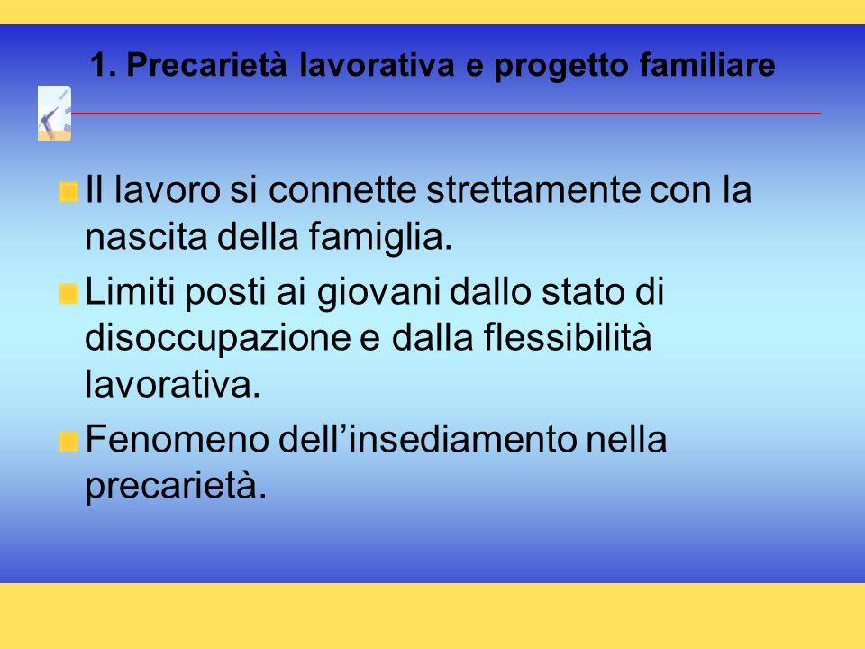 1. Precarietà lavorativa e progetto familiare
