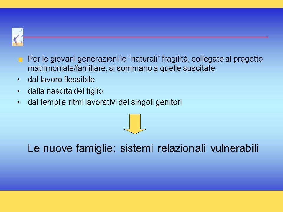 Le nuove famiglie: sistemi relazionali vulnerabili
