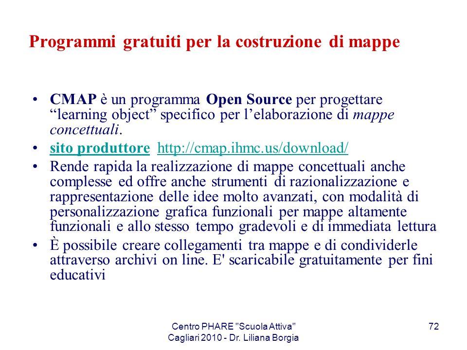 Programmi gratuiti per la costruzione di mappe
