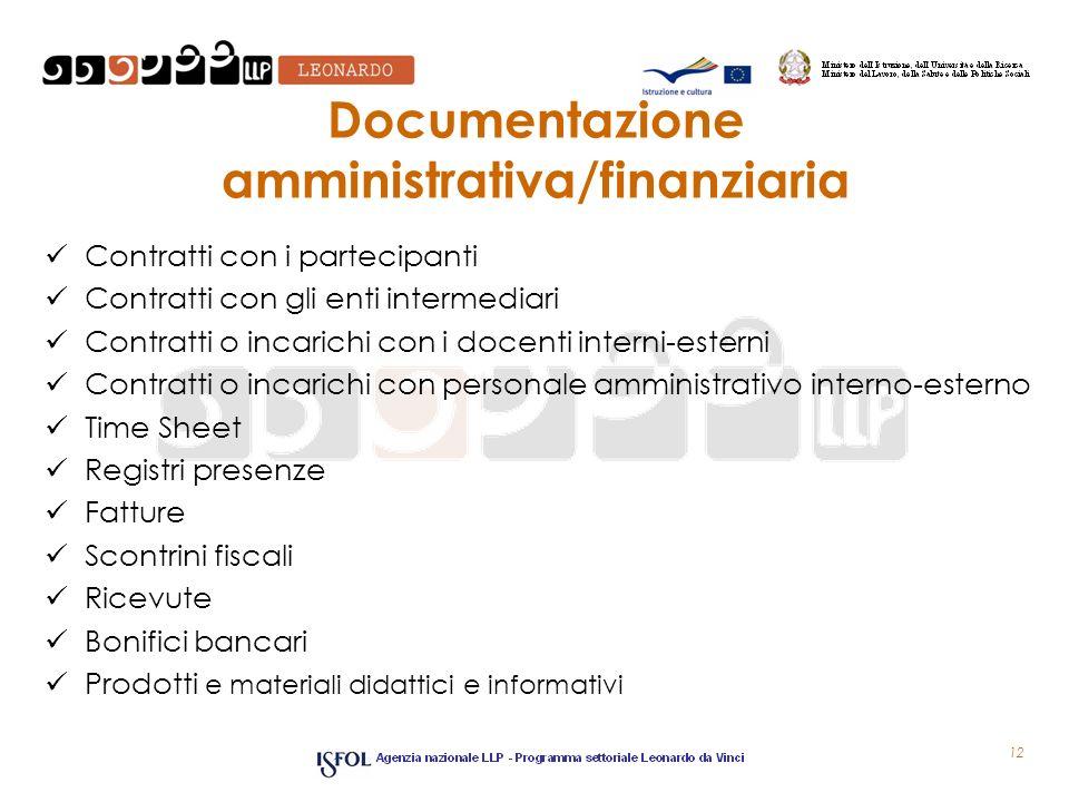 Documentazione amministrativa/finanziaria