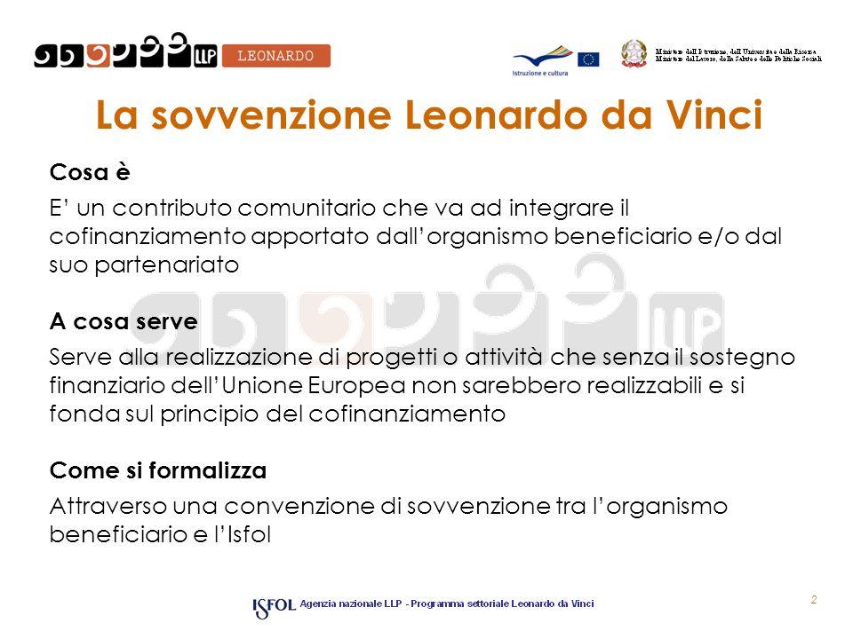 La sovvenzione Leonardo da Vinci