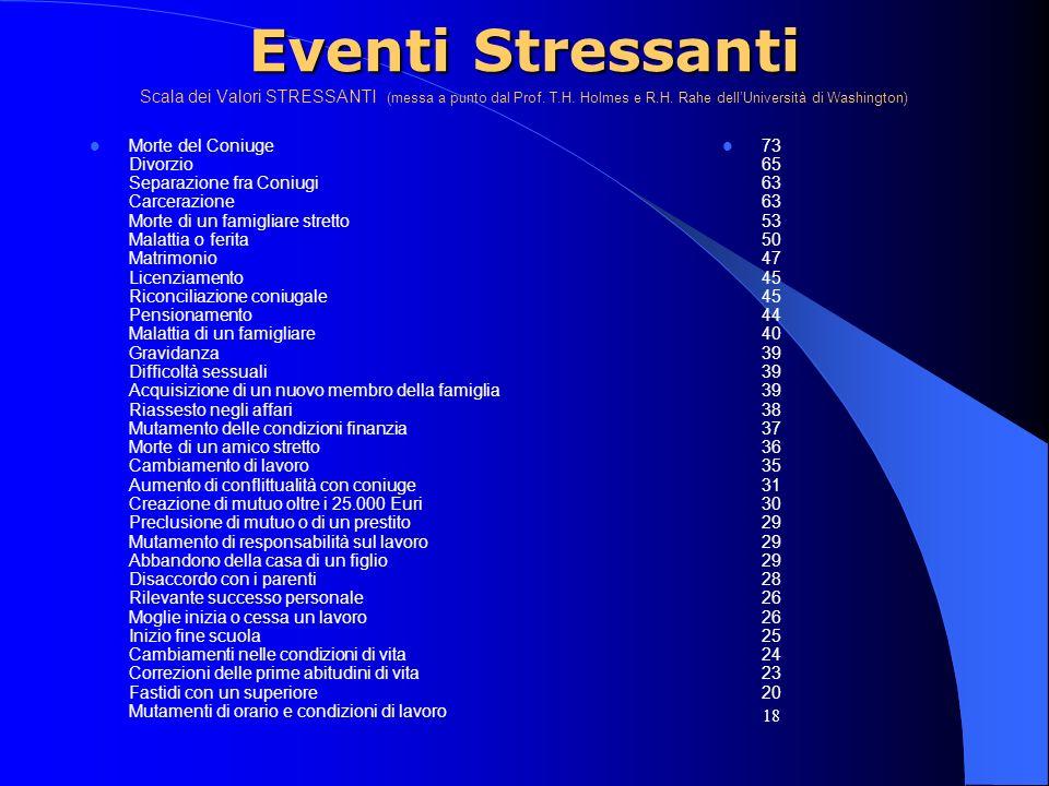 Eventi Stressanti Scala dei Valori STRESSANTI (messa a punto dal Prof