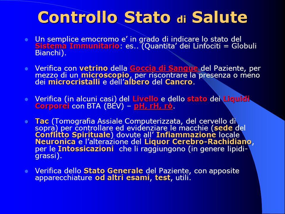 Controllo Stato di Salute