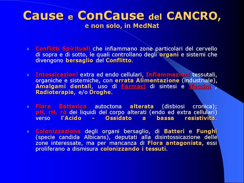Cause e ConCause del CANCRO, e non solo, in MedNat