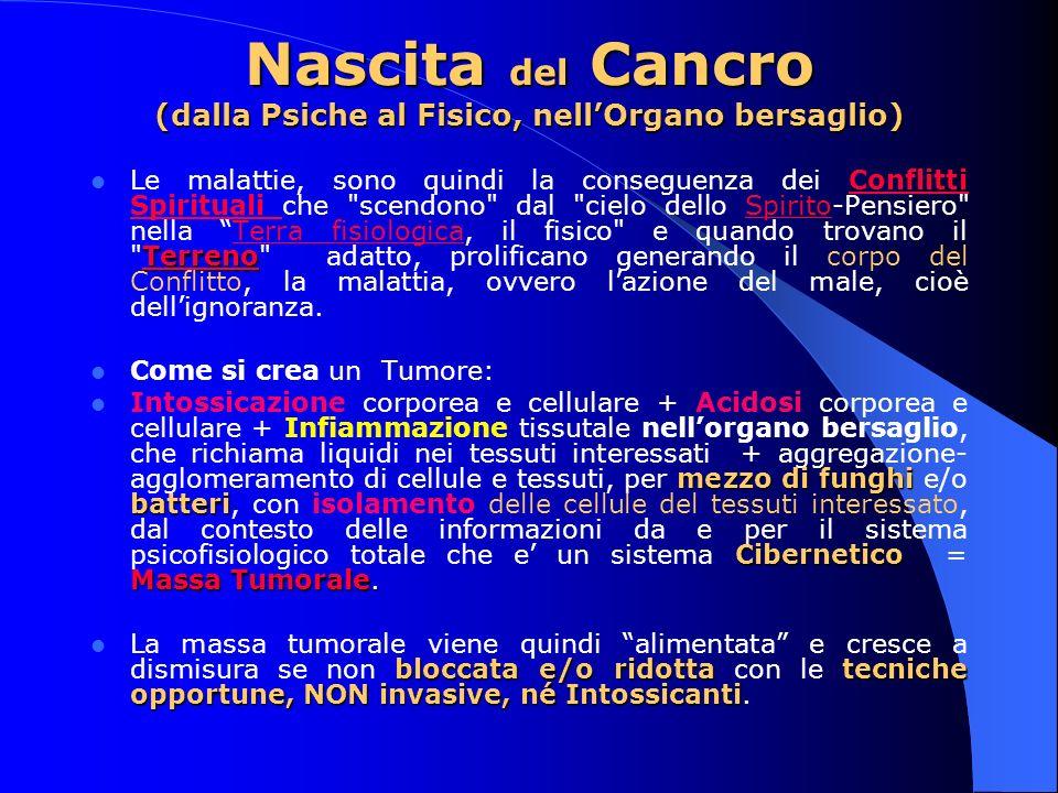 Nascita del Cancro (dalla Psiche al Fisico, nell'Organo bersaglio)