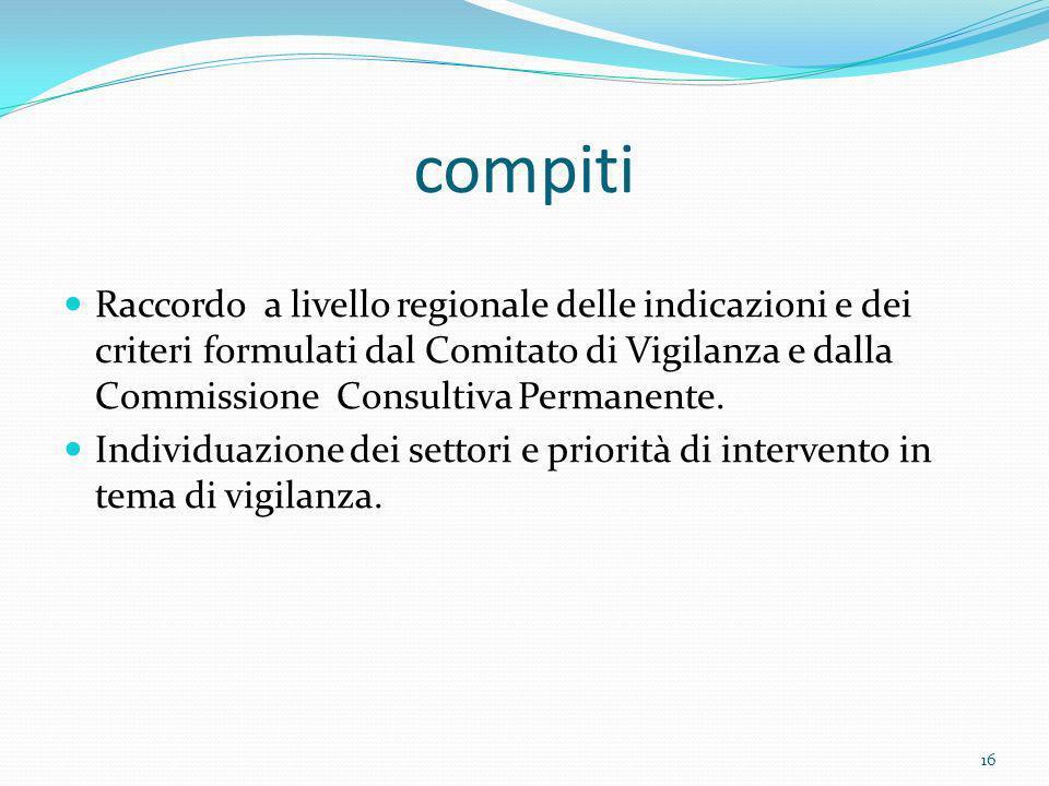 compiti Raccordo a livello regionale delle indicazioni e dei criteri formulati dal Comitato di Vigilanza e dalla Commissione Consultiva Permanente.