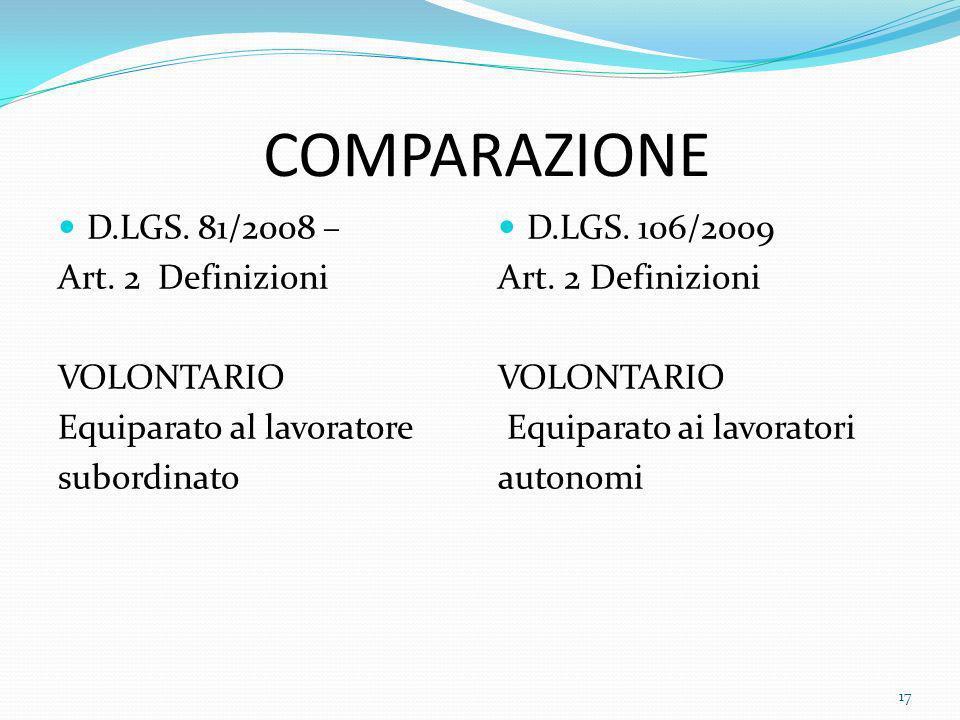 COMPARAZIONE D.LGS. 81/2008 – Art. 2 Definizioni VOLONTARIO