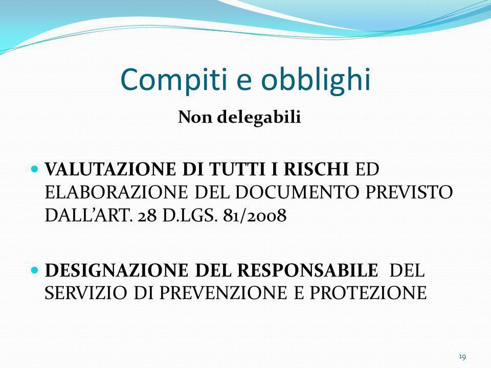 Compiti e obblighi Non delegabili. VALUTAZIONE DI TUTTI I RISCHI ED ELABORAZIONE DEL DOCUMENTO PREVISTO DALL'ART. 28 D.LGS. 81/2008.