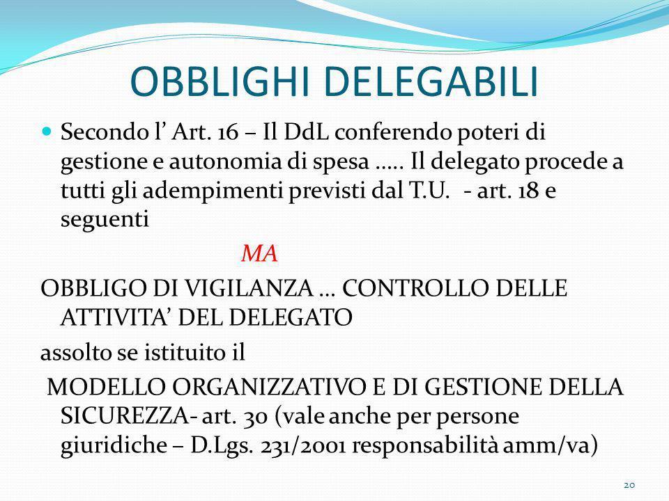 OBBLIGHI DELEGABILI