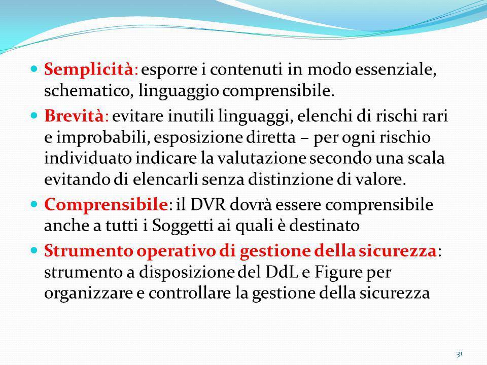 Semplicità: esporre i contenuti in modo essenziale, schematico, linguaggio comprensibile.