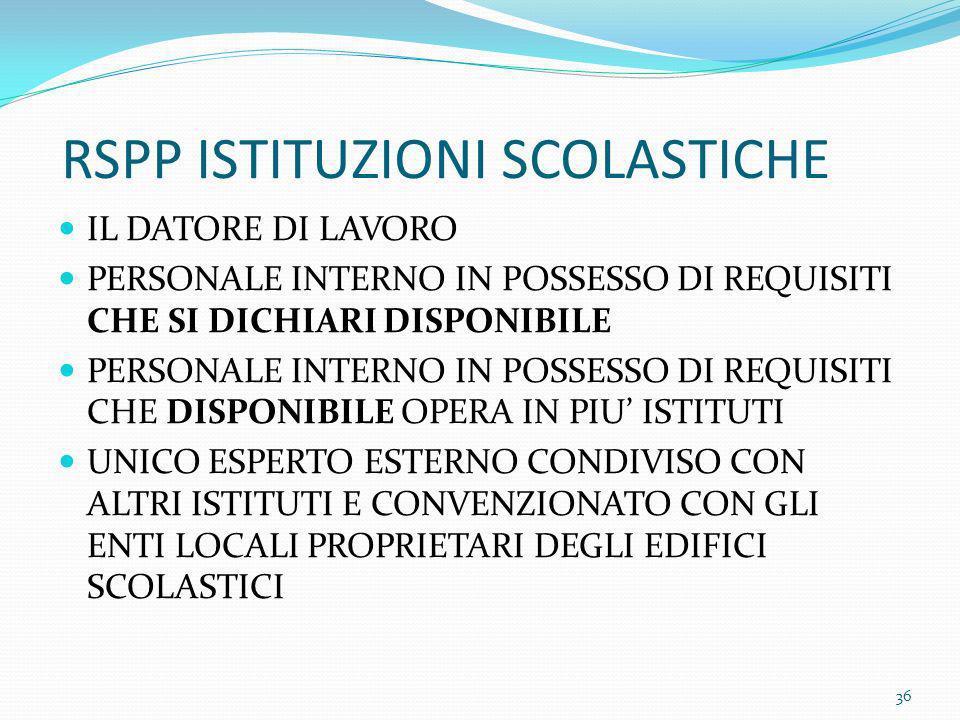 RSPP ISTITUZIONI SCOLASTICHE