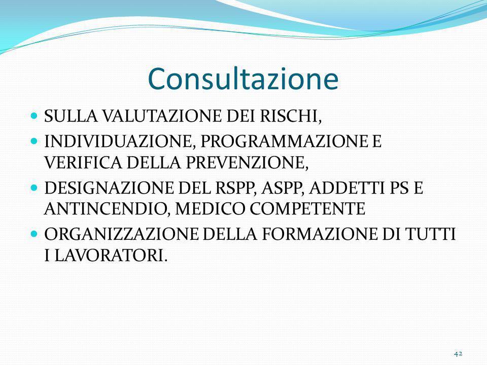 Consultazione SULLA VALUTAZIONE DEI RISCHI,