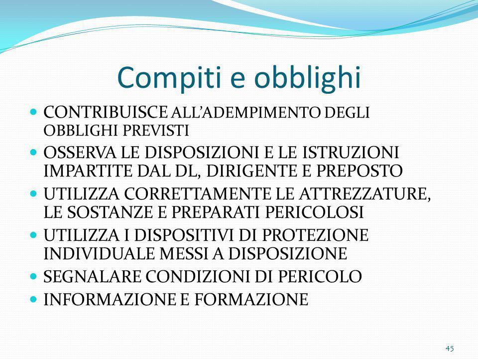 Compiti e obblighi CONTRIBUISCE ALL'ADEMPIMENTO DEGLI OBBLIGHI PREVISTI.