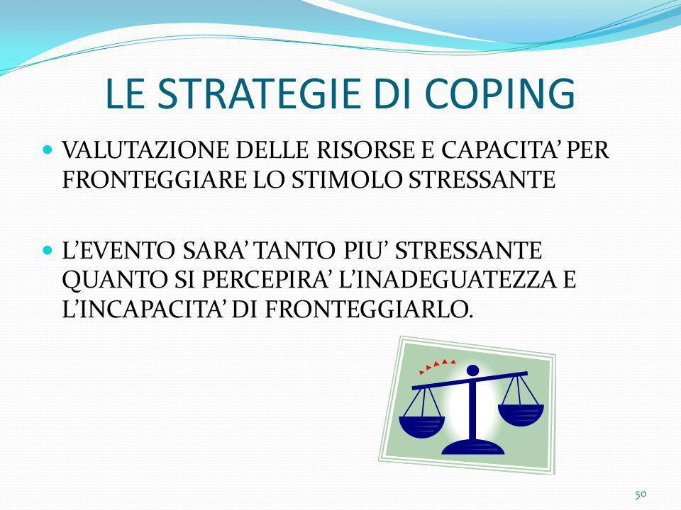 LE STRATEGIE DI COPING VALUTAZIONE DELLE RISORSE E CAPACITA' PER FRONTEGGIARE LO STIMOLO STRESSANTE.