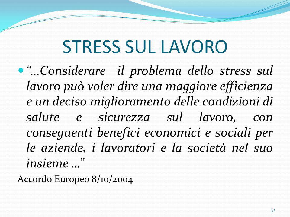 STRESS SUL LAVORO