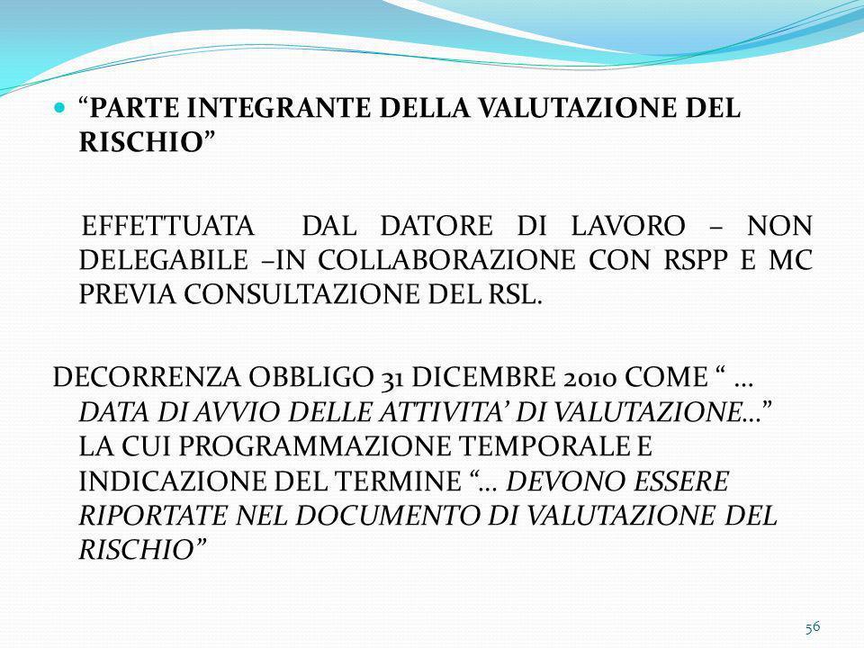PARTE INTEGRANTE DELLA VALUTAZIONE DEL RISCHIO