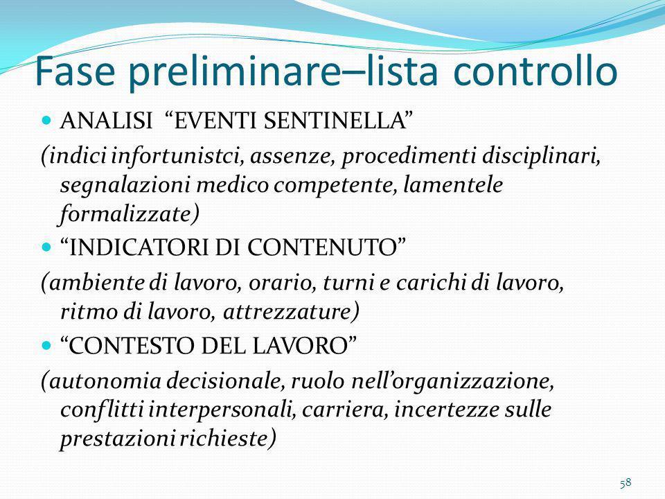 Fase preliminare–lista controllo